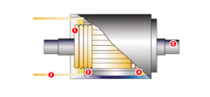 Induction magnet bonding of motor housing